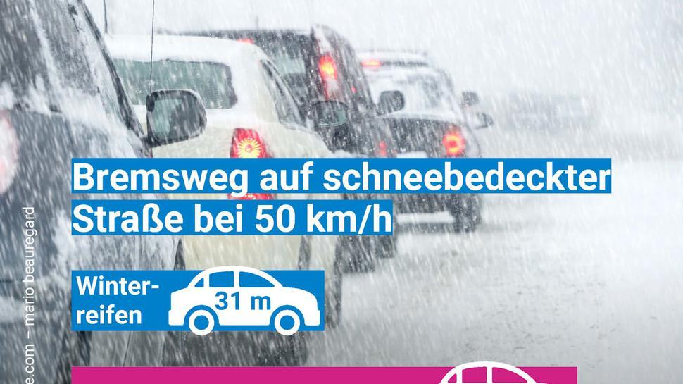 Winterreifen Bremswege
