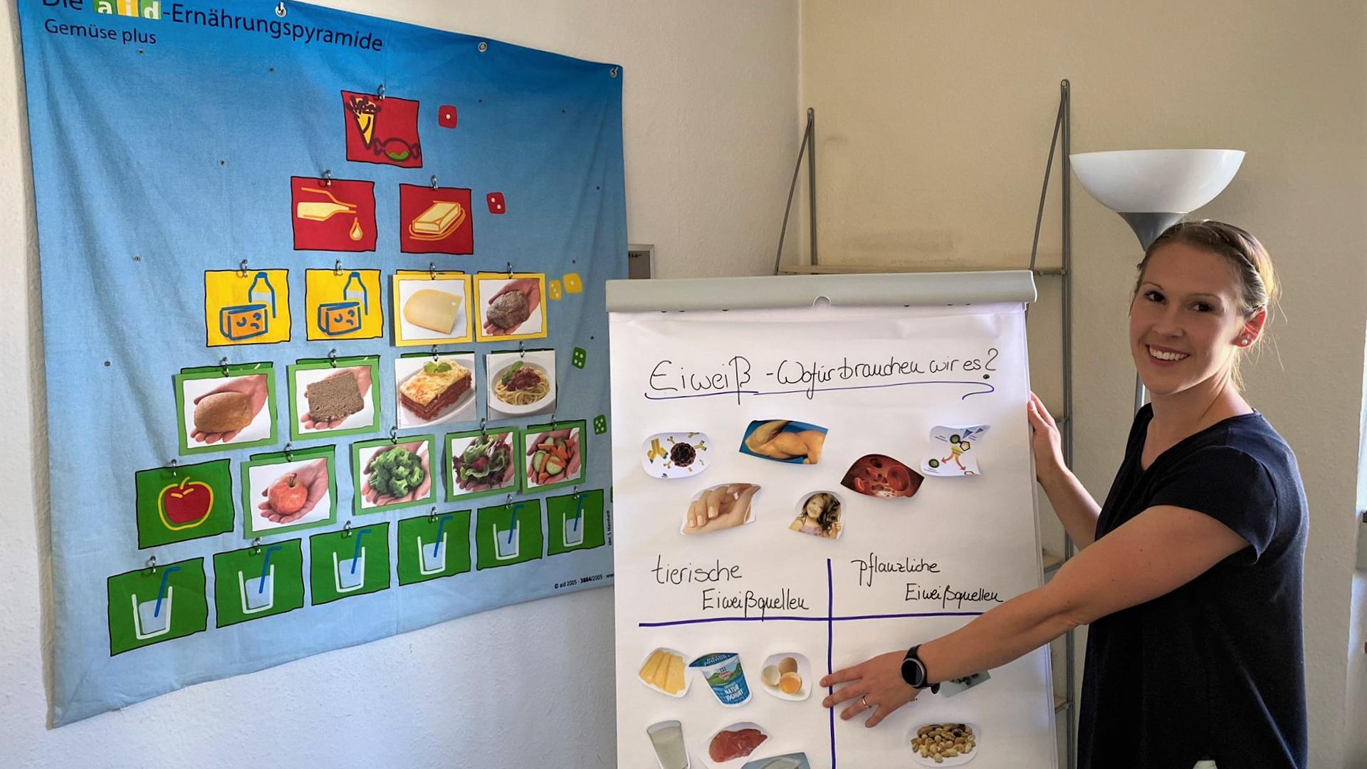 Nadine Hoffmann zeigt auf ein Plakat mit Lebensmitteln darauf.