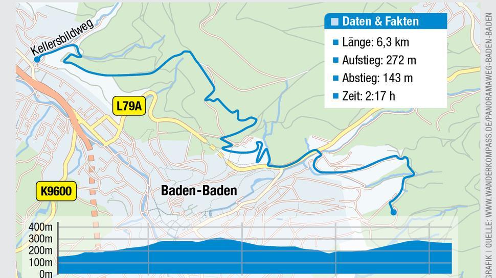 Eine Karte der ersten Etappe des Panoramawegs.