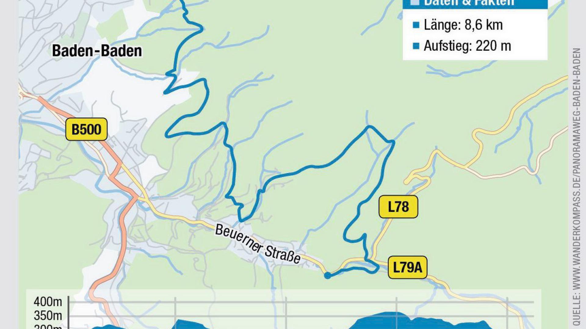 Auf der zweiten Etappe des Panoramawegs in Baden-Baden geht es von der Merkurbergbahn bis hin zum Forellenhof.