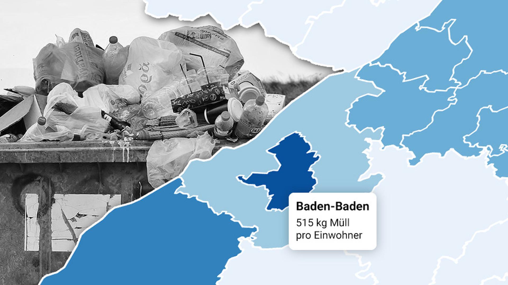 Die kleinste kreisfreie Stadt Baden-Württembergs verursacht pro Einwohner auch den meisten Müll – und damit viel mehr als im Nachbarkreis Rastatt.