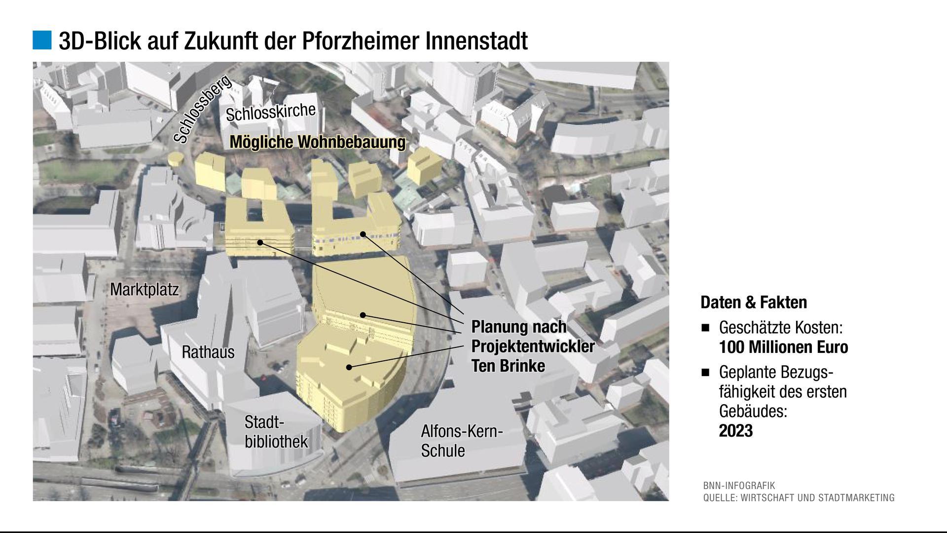 Pforzheim präsentiert sich in 3D